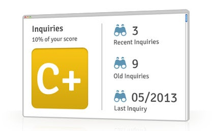 Free Credit Report Summary - Number of Inquiries