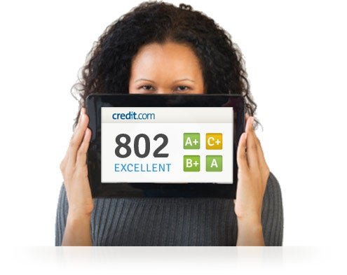 It's your credit score. You should know it. Get it for free now.