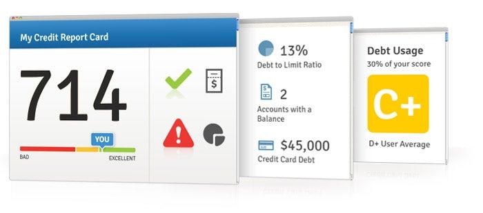 Smarter Financial Decisions