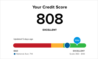 Your Free Credit Score and Report Card Are Updated Every 30 Days